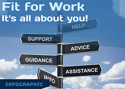 Infographic: Fitness for work – It's all about you!
